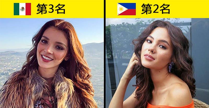 外媒選出全球「女生最美的TOP20國家」 台男最愛的櫻花妹名次低到人神共憤!